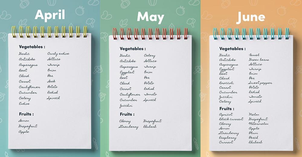 monbento bento blog seasonal eating fruits vegetables