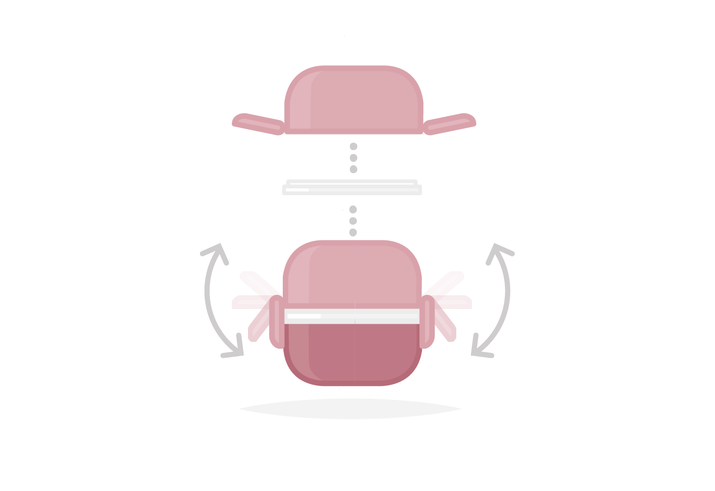Ouverture/fermeture facile